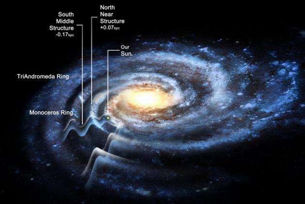 http://o.aolcdn.com/hss/storage/midas/1e73108c497d7e92677c49cfc4b6f0c9/201691469/milky-way-galaxy-ripples.jpg