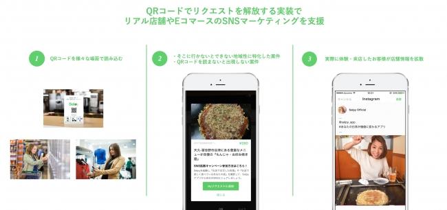 d27747 1 656016 3 - iPhoneにたまる日常写真を売れる