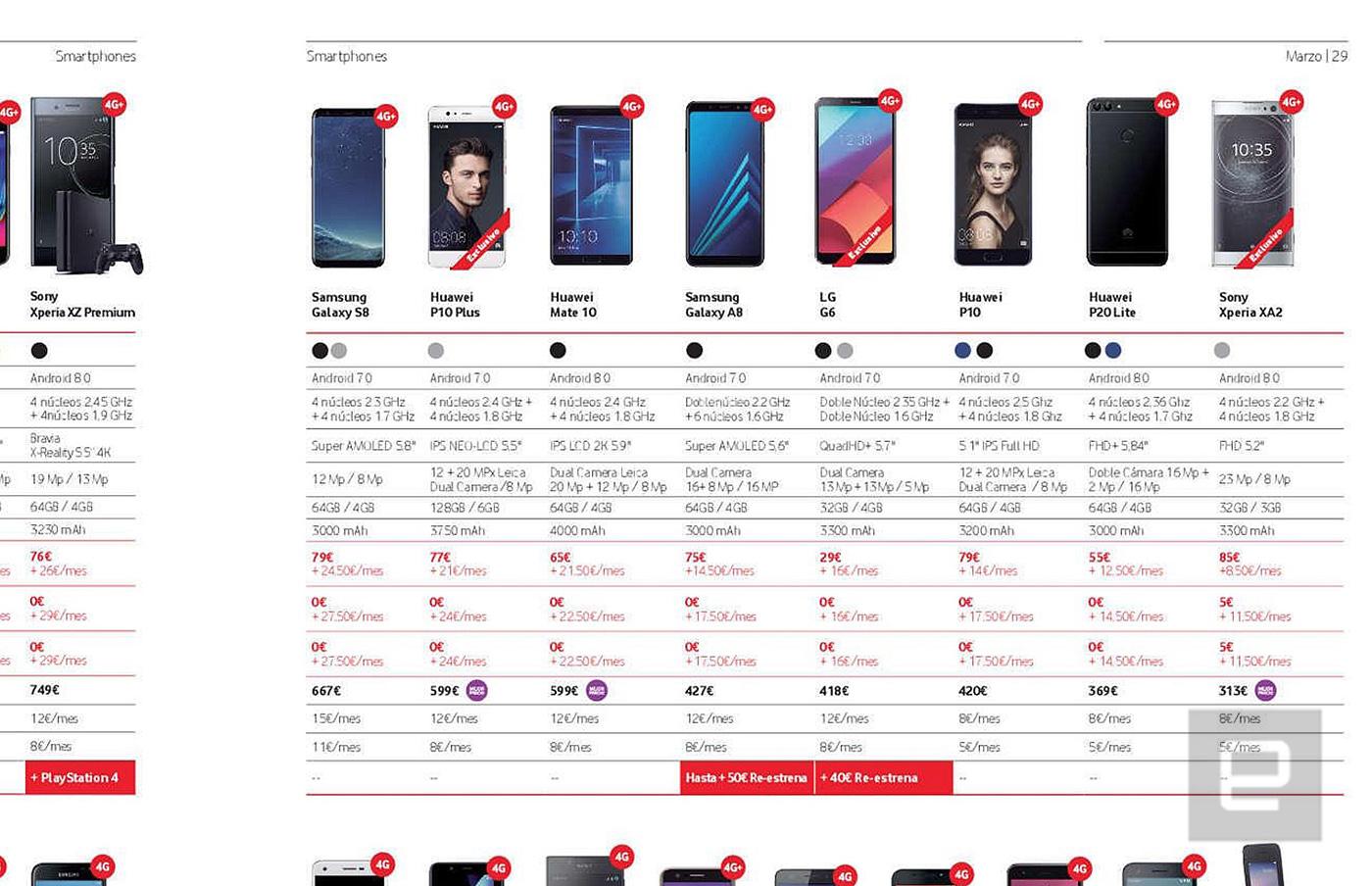 Huawei P20 Lite ha sido filtrado por Vodafone: estas son sus especificaciones (¡y su precio!)