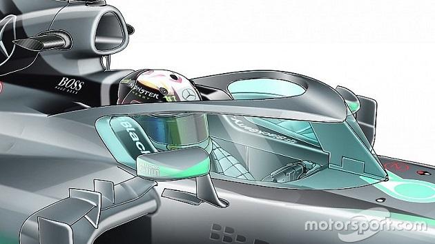 F1、クリアパネルを採用したクローズド・コックピットの導入を検討