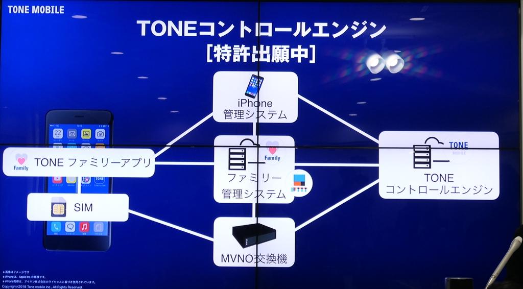 05 - 子どもにも安心してiPhoneを使わせられる TONE SIM(for iPhone)