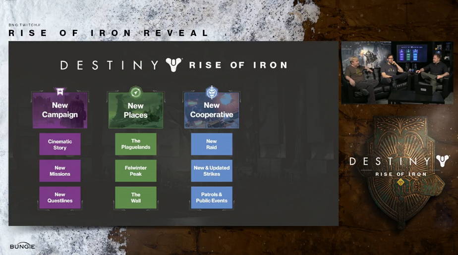 'Destiny' Rise of Iron expansion hits PS4, Xbox One in September