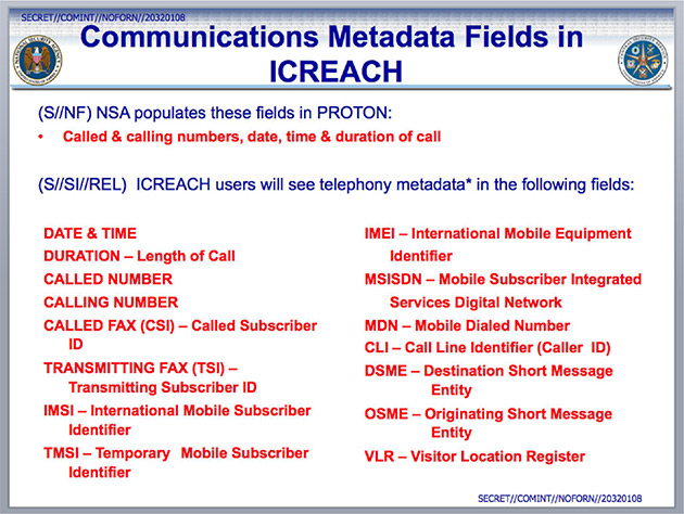 The NSA's search tool is a Google for the world's communications data