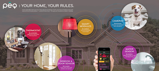 PEQ Home Automation