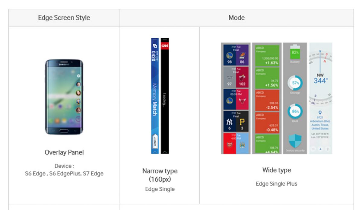 A Samsung se le escapa el nombre del S7 Edge