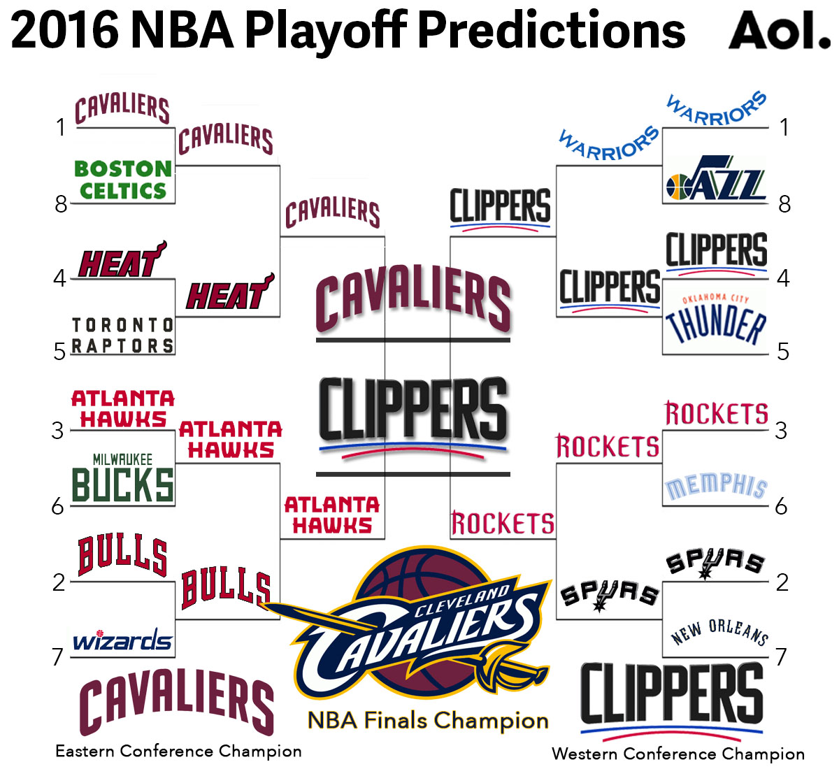 NBA Tipoff: 2015-16 preview and predictions - AOL News
