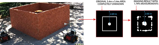 These robots have x-ray vision, thanks to WiFi