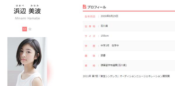 めんま役でブレイクした女優・浜辺美波が可愛すぎて話題に 「本当の天使」「透明感やばい」