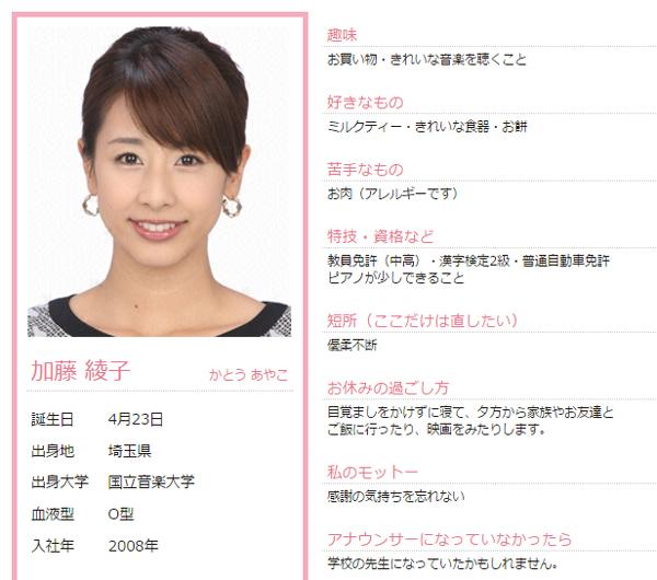 加藤綾子アナの「男性へのメール」がスゴいと話題に 「これはモテるやつ」「隠れ悪女感ある」