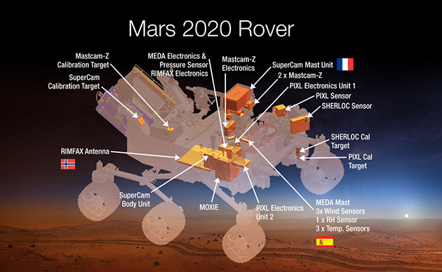 Mars 2020 rover will give us a way to know the red planet better