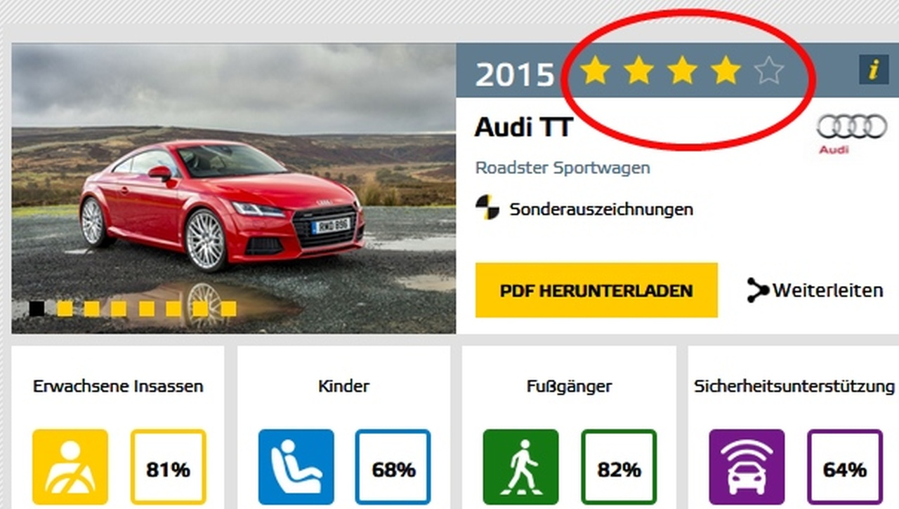 Audi TT mit vier sternen beim Euro NCAP Crashtest