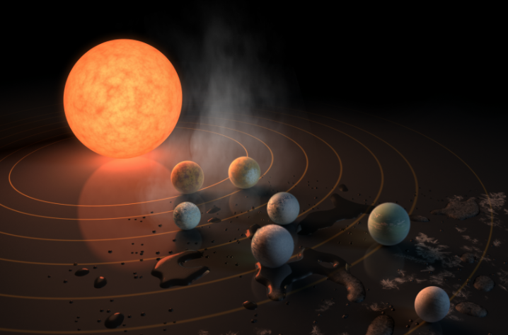 Resultado de imagen de sistema solar con siete tierras