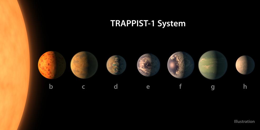 Parece que los planetas de TRAPPIST-1 tampoco serán nuestra segunda casa