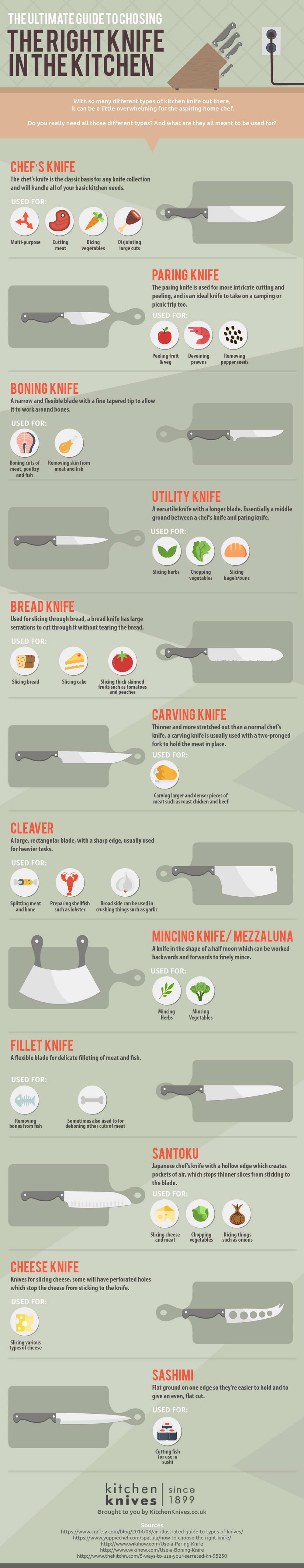 which knife is best to use when cutting various foods kitchen knives