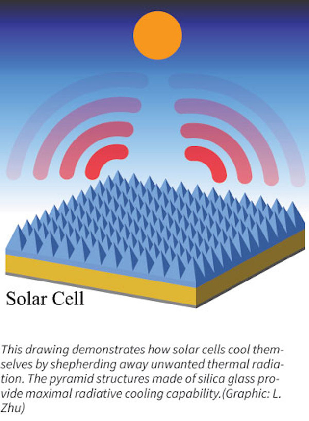 Self-cooling solar cell up close