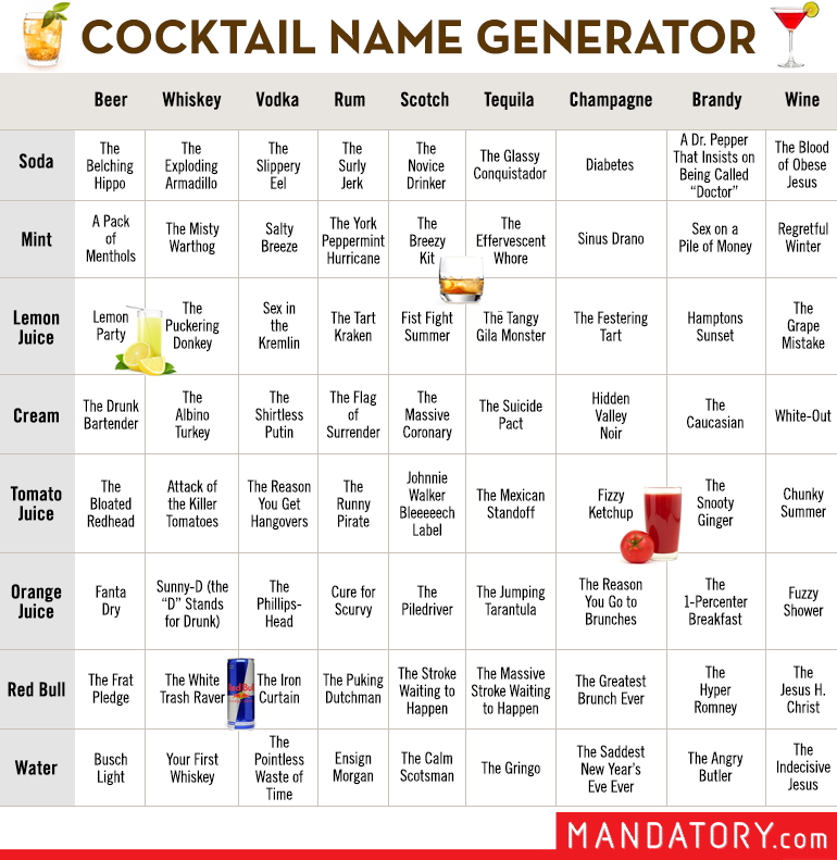 Mandatory for Names of mix drinks