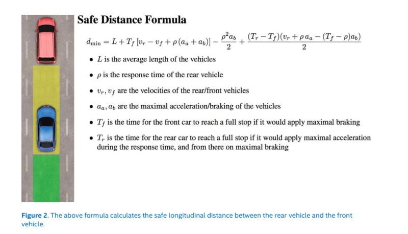 Safe Distance Formula