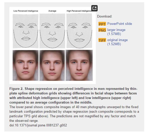 研究者が発表した「馬鹿そうな顔」「賢そうな顔」の絵に「誰だよ俺の似顔絵描いたやつ…」
