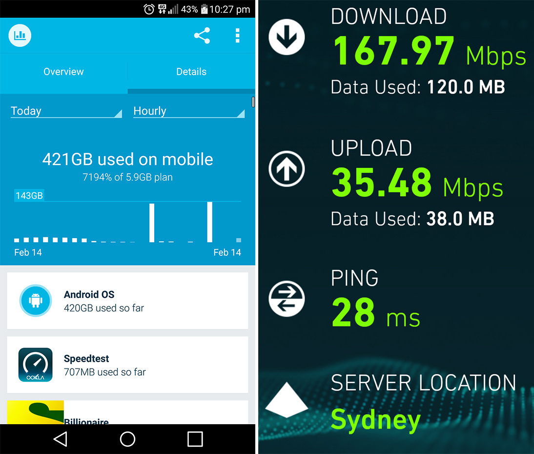 An Australian carrier's 'free data' day was totally abused