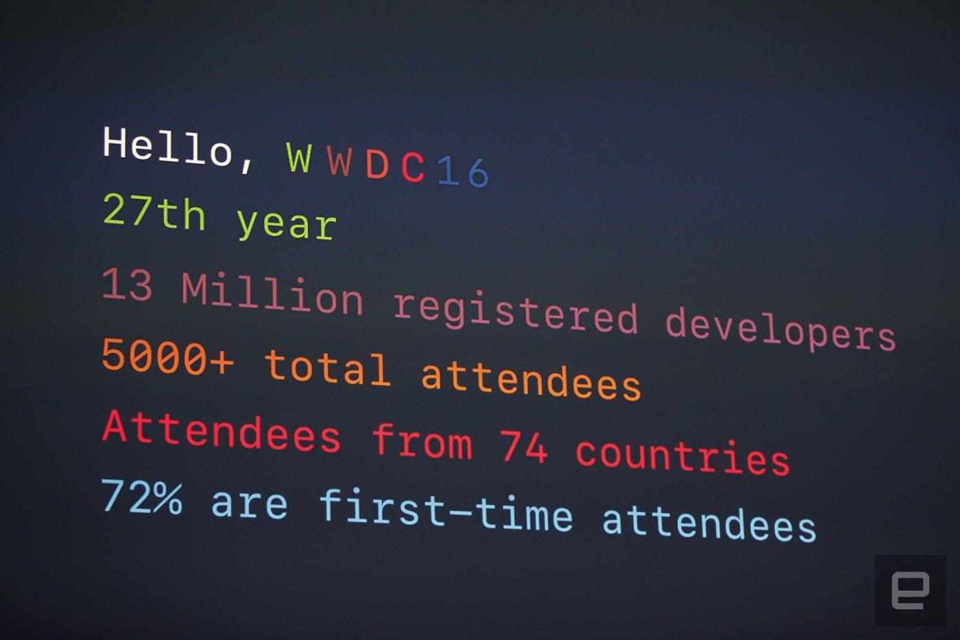 Los números de la WWDC 2016 de Apple