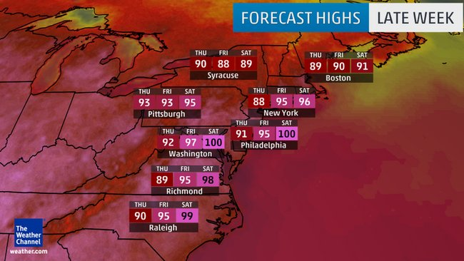 Forecast Highs