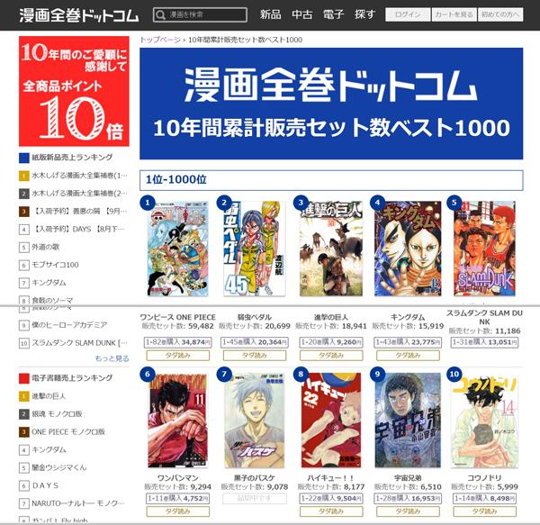 「ワンピース」がダントツ1位!2位は・・・? 「漫画全巻ドットコム」で売れているコミックベスト1000発表