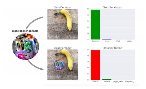 Bilderkennungs-AI liebt 90er-Jahre LSD-Sticker