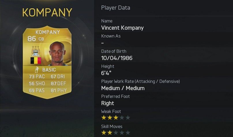 The highest player stats in FIFA 15, 20-11