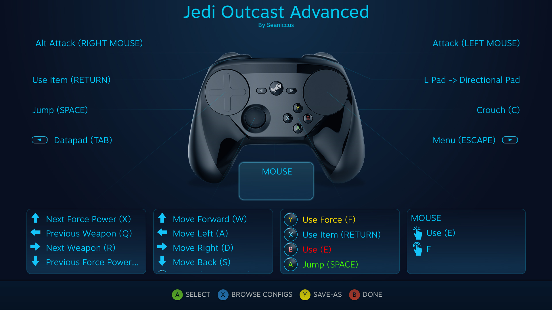 We hate Valve's Steam Controller because it's different