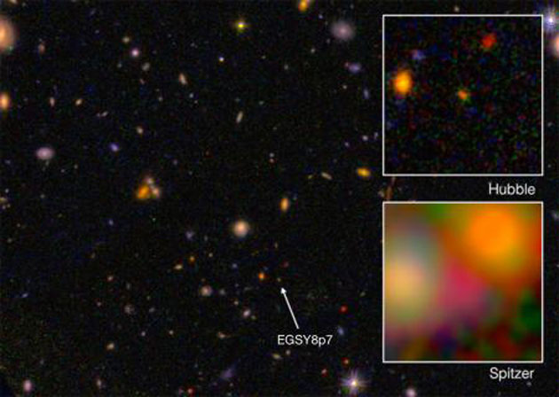 The farthest known galaxy is 13.2 billion years old