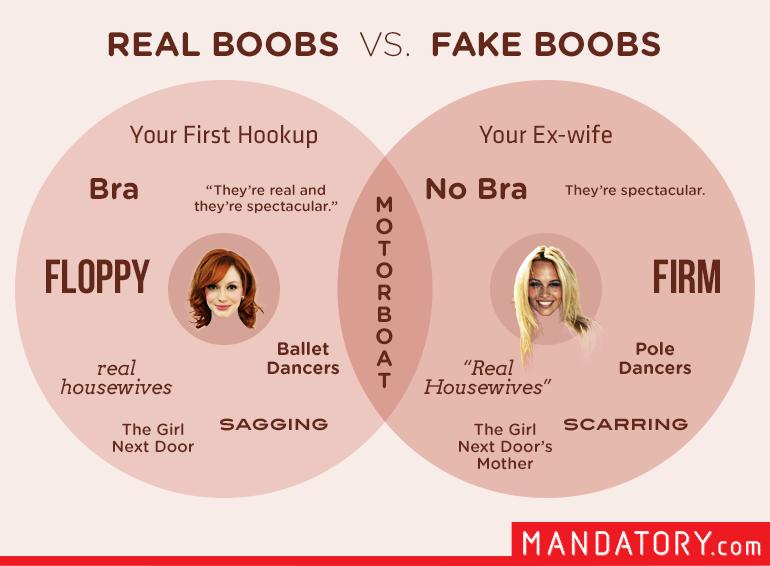 Real vs Fake Bouncing Boobs At 240