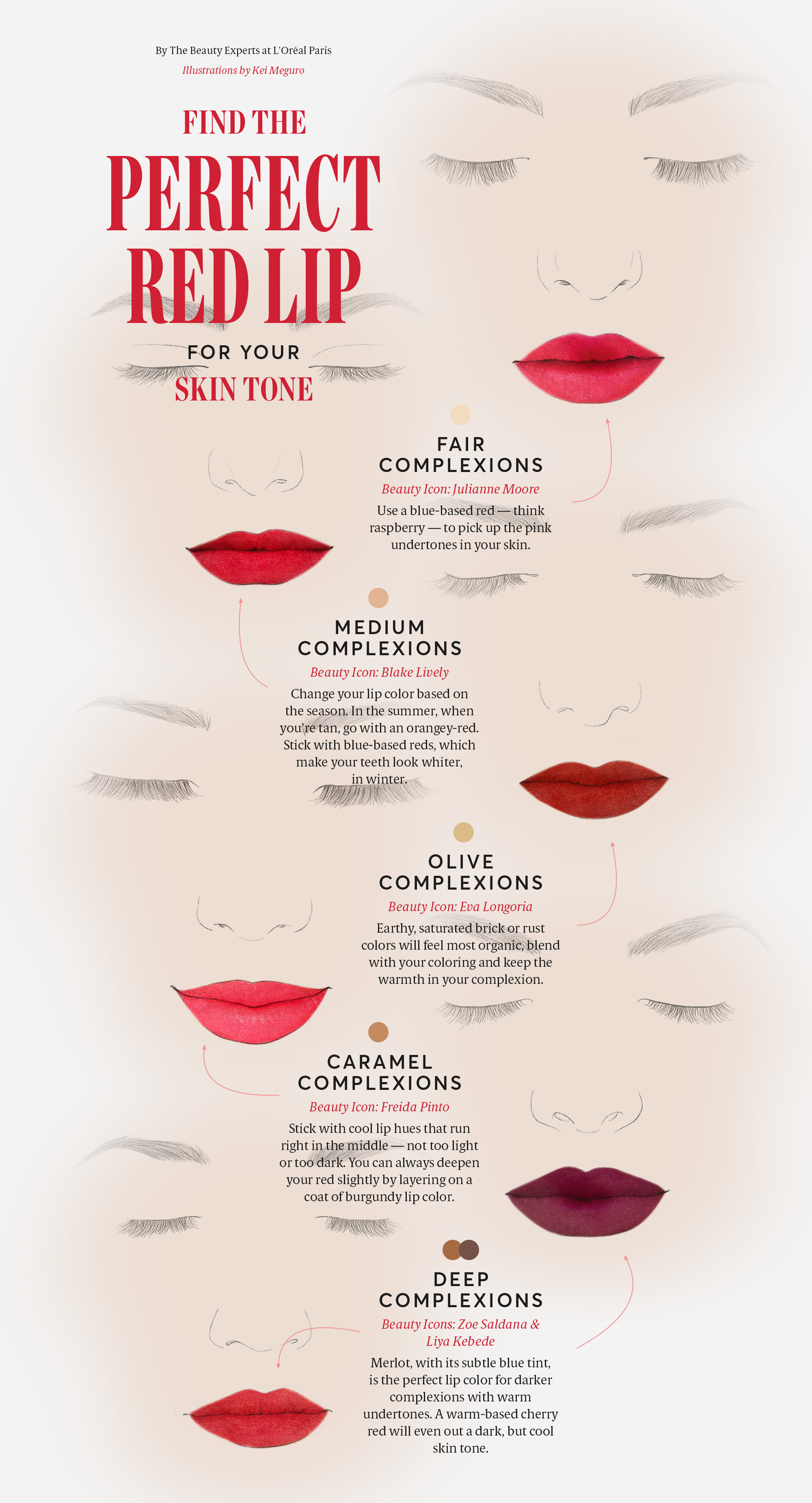 How to find the perfect red lipstick for your skin tone ...