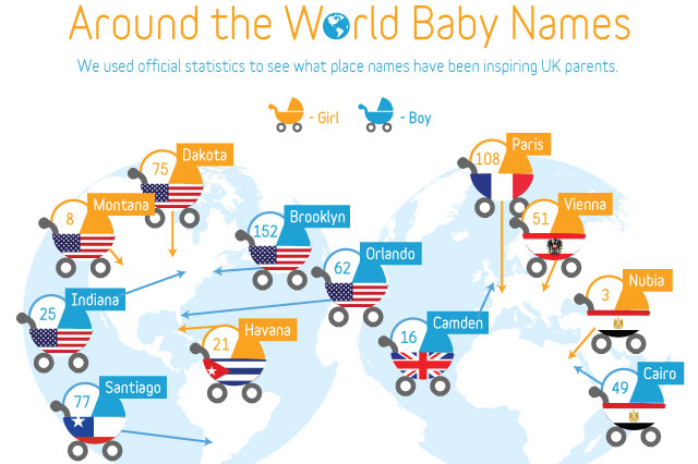 baby names inspired by place names