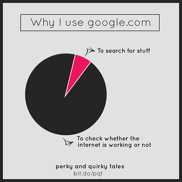 Funny Pie Charts