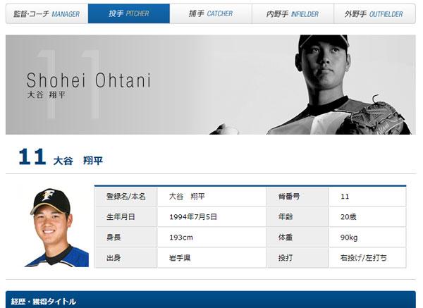「二刀流」大谷選手はやっぱりスゴい 松井、田中、ダル「高卒2年目の成績」と徹底比較