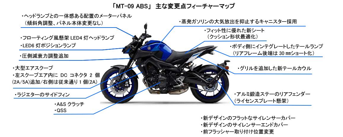 YAMAHA 2017 MT-09 TRACER
