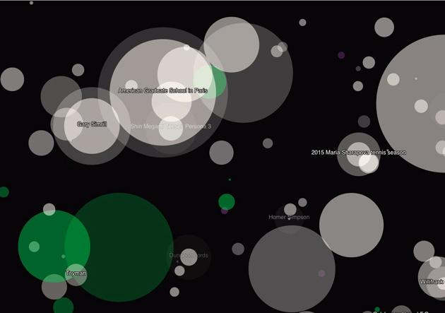 Hatnote: Arbeit an Wikipedia live in Ton und Grafik verfolgen