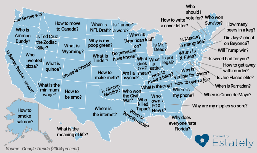 embarrassing questions googled by each state