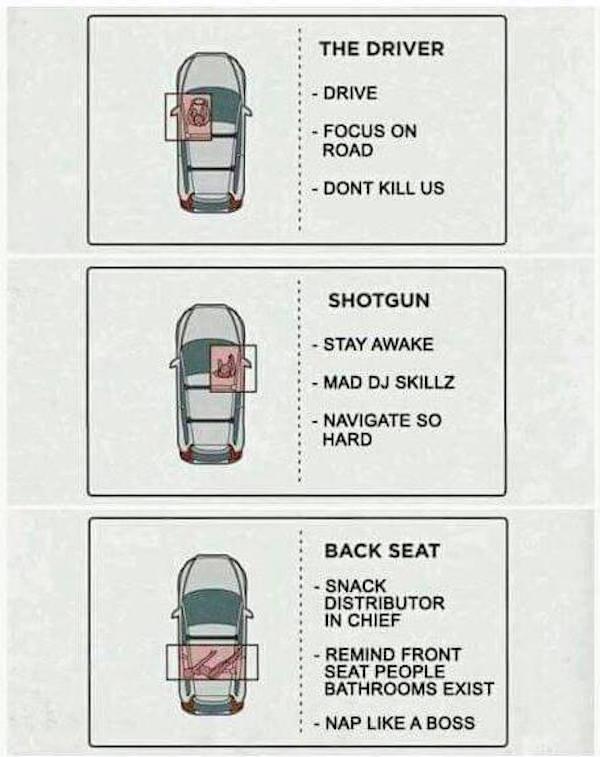 Proper Car Etiquette