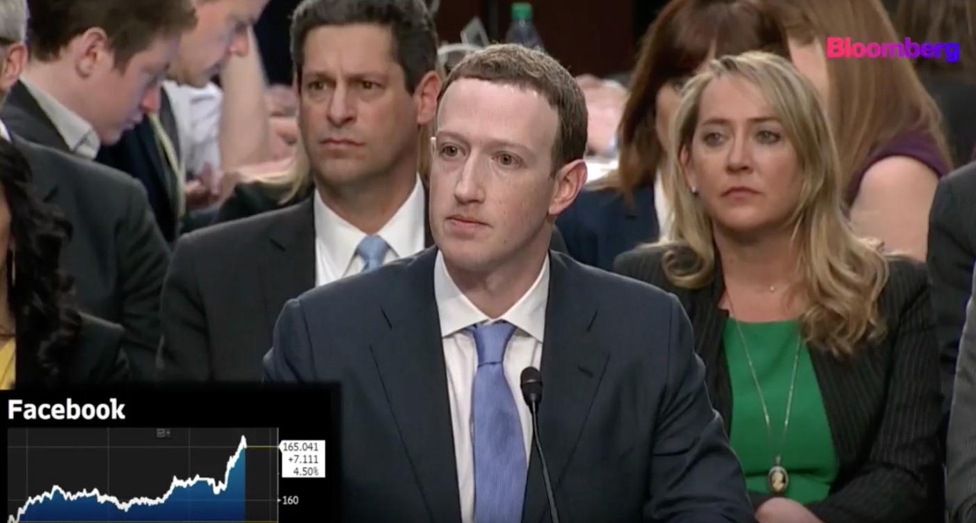 Video: Mark Zuckerberg vor dem US-Kongress