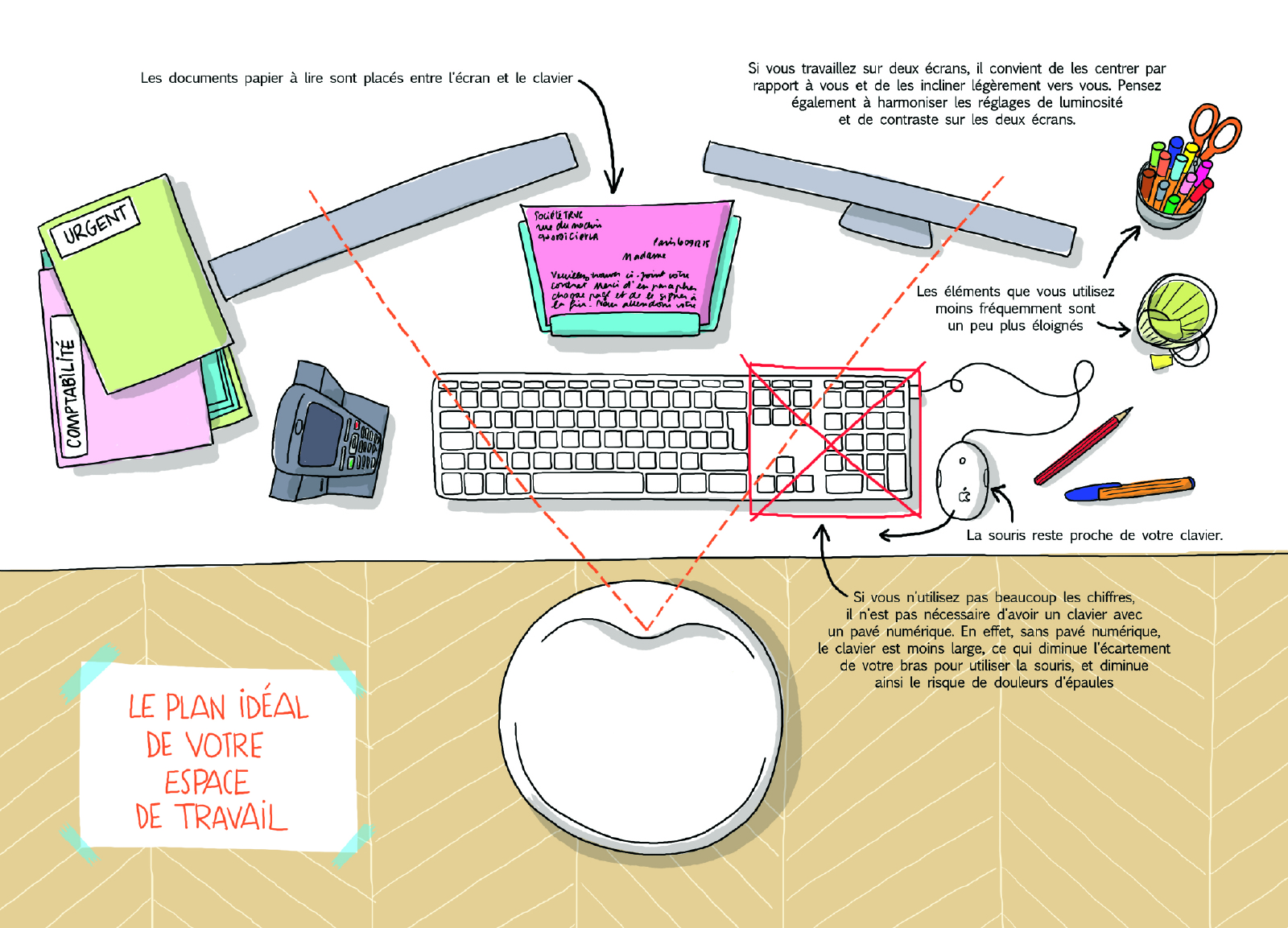 les conseils du kin fr d ric srour pour mieux organiser votre bureau. Black Bedroom Furniture Sets. Home Design Ideas