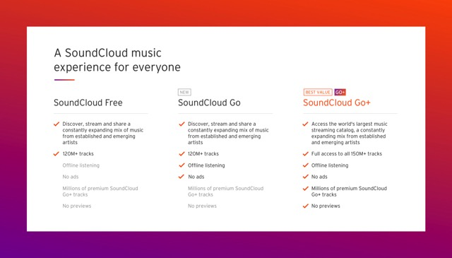 Soundcloud Go Musikstreaming