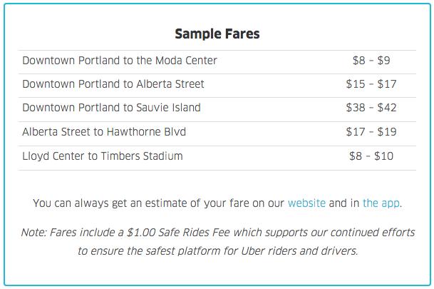 Portland unbans UberX