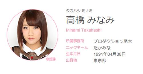 AKB48高橋みなみにケンドーコバヤシがガチすぎる思いを語る