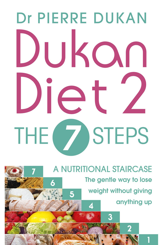 Dukan diet lose weight fast