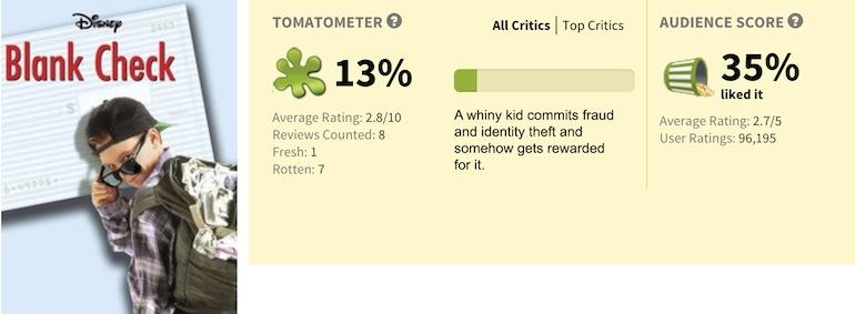 honest movie summaries, brutally honest summaries of your favorite movies