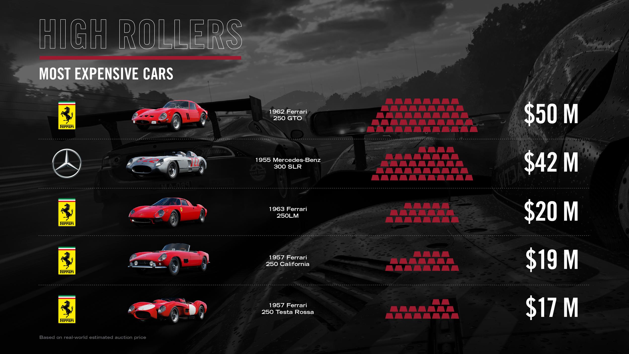 人気レース・ゲーム最新作『Forza Motorsport 7』の全収録車種が明らかに!