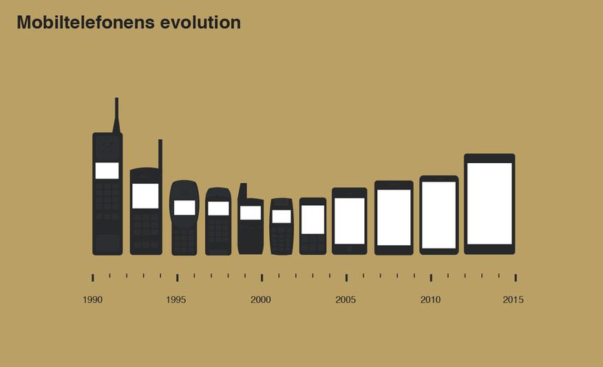 evolution handy