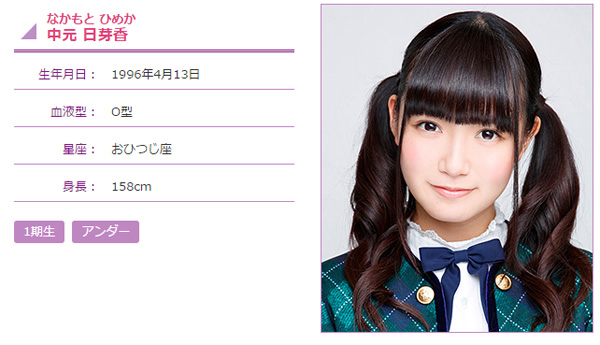 これは去る1月19日に投稿された中元のブログ記事で、彼女は「11thシングル私はまたアンダーでした」と、その書き出しこそ落ち込んだ様子を見せていたものの、