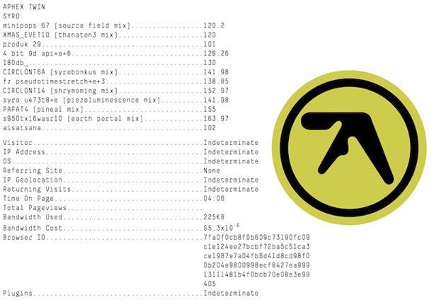 Aphex Twin's track listing for his new album
